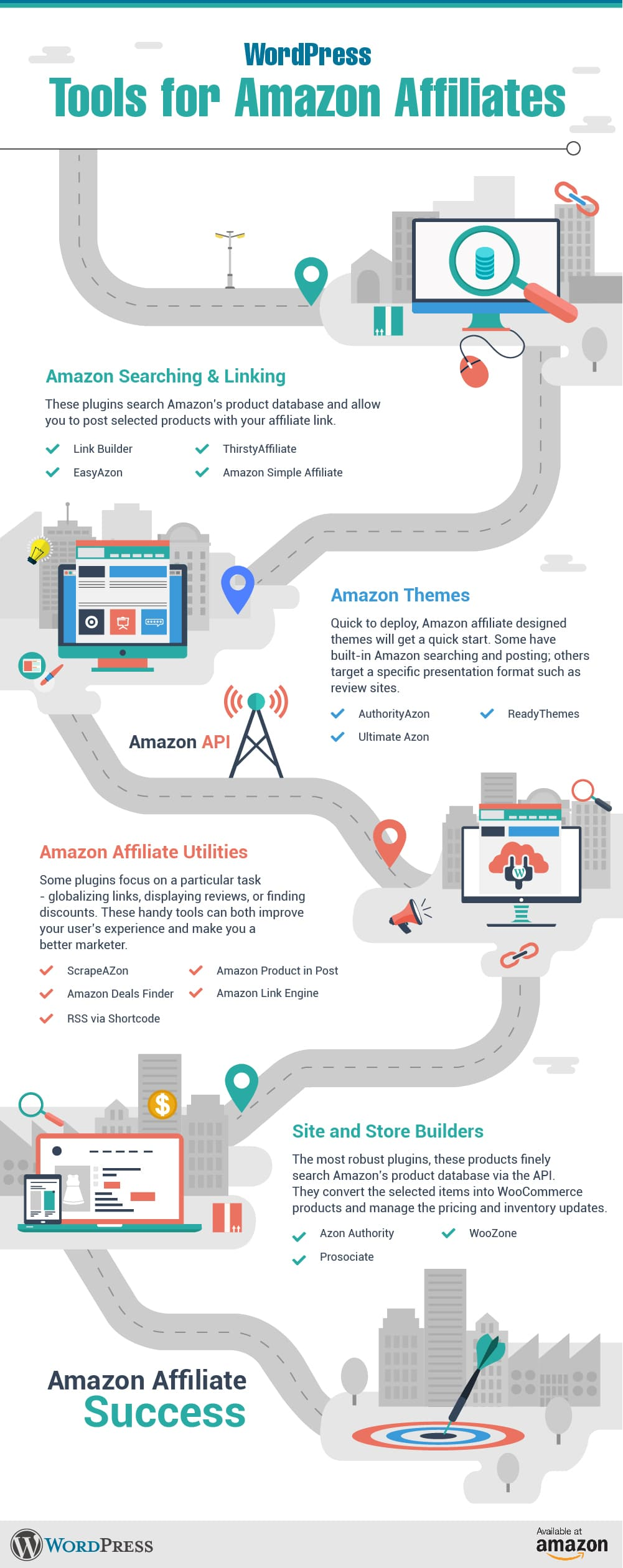 Wordpress Theme and Plugin Tools for Amazon Affiliates