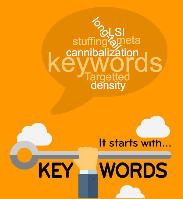 Keywords in Affiliate SEO